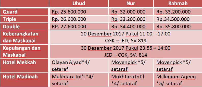 paket-umroh-12-hari-desember-2017