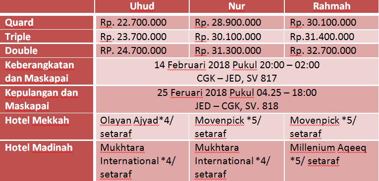 paket-umroh-12-hari-februari-2018