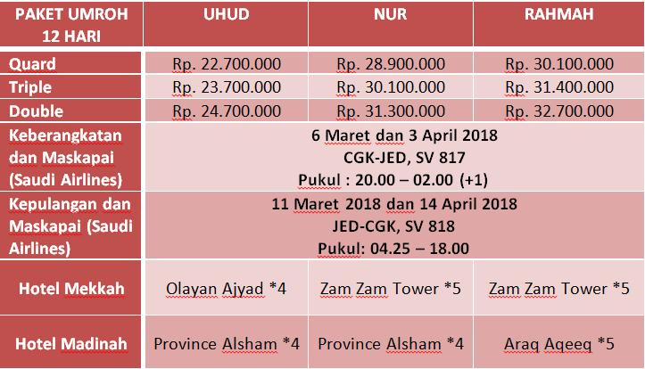 paket-umroh-12-hari-maret-april-2018