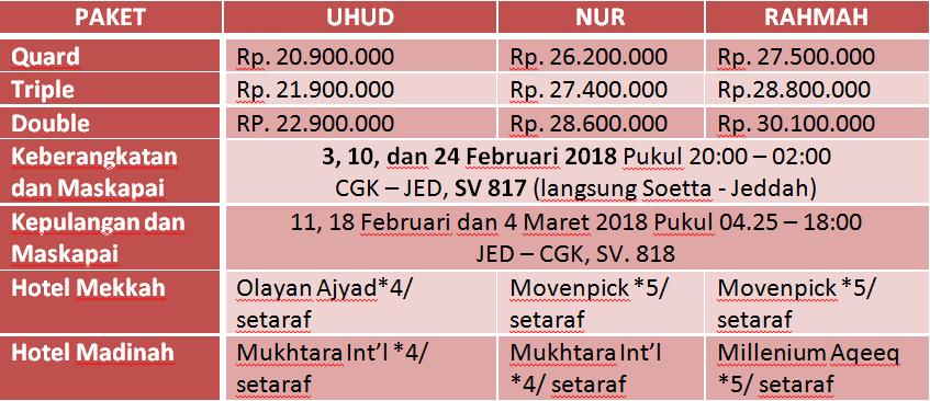 paket-umroh-februari-2018
