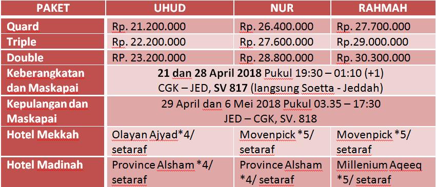 mesjid-quba-1 Paket Umroh April 2018