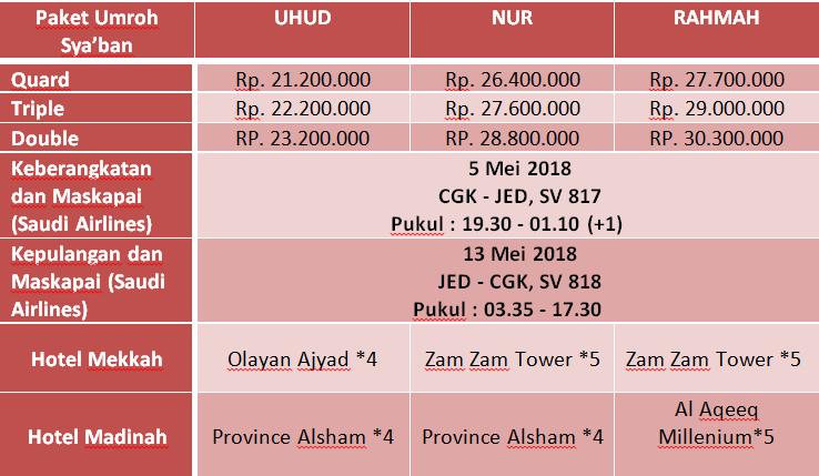 paket-umroh-sya'ban-awal-mei-2018