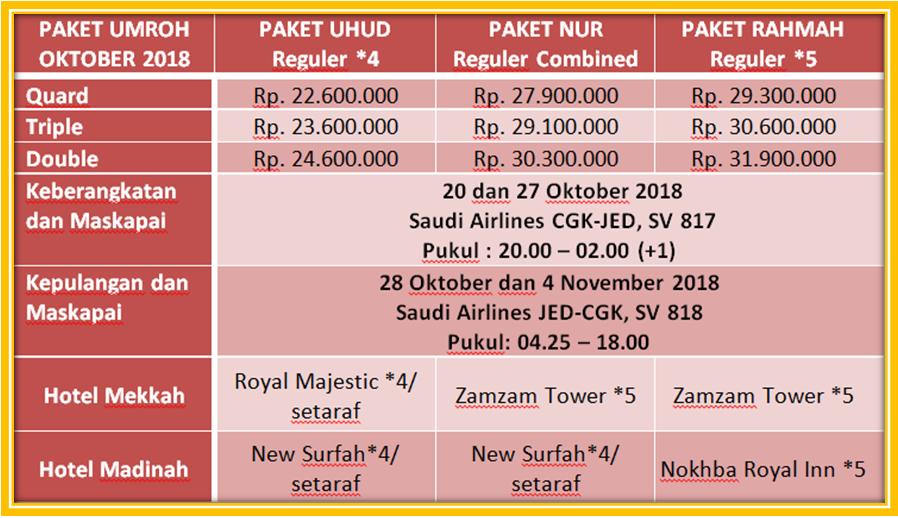 paket-umroh-oktober-2018