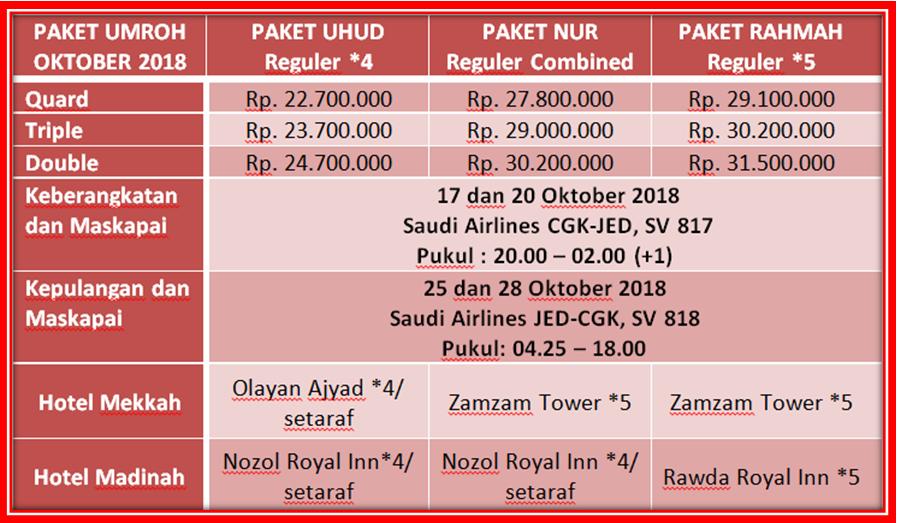 paket-umroh-oktober-2018 Paket Umroh Oktober 2018