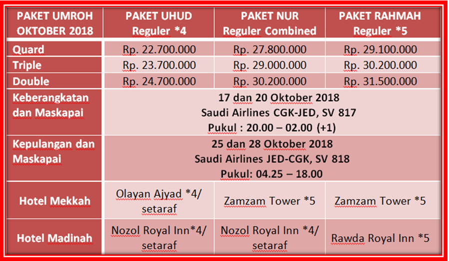 Paket Umroh Oktober 2018