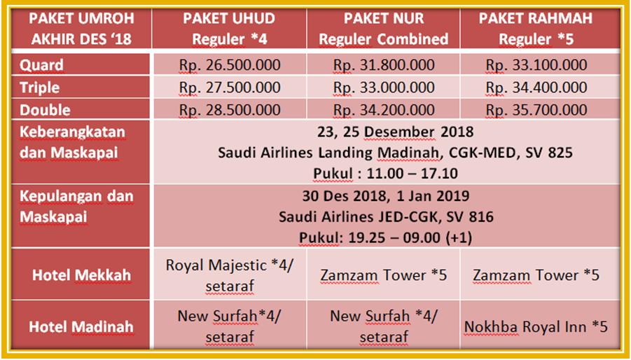 paket-umroh-akhir-desember-2018-landing-madinah