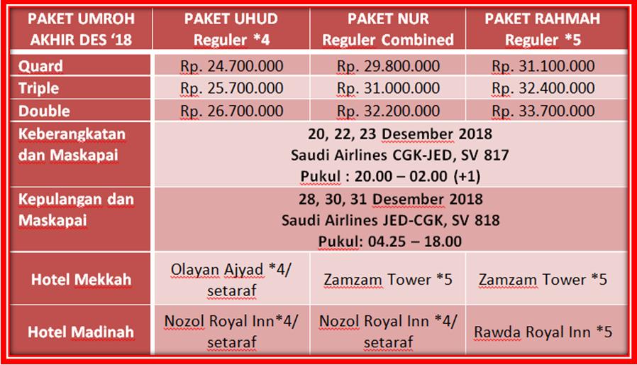 paket-umroh-akhir-desember-2018