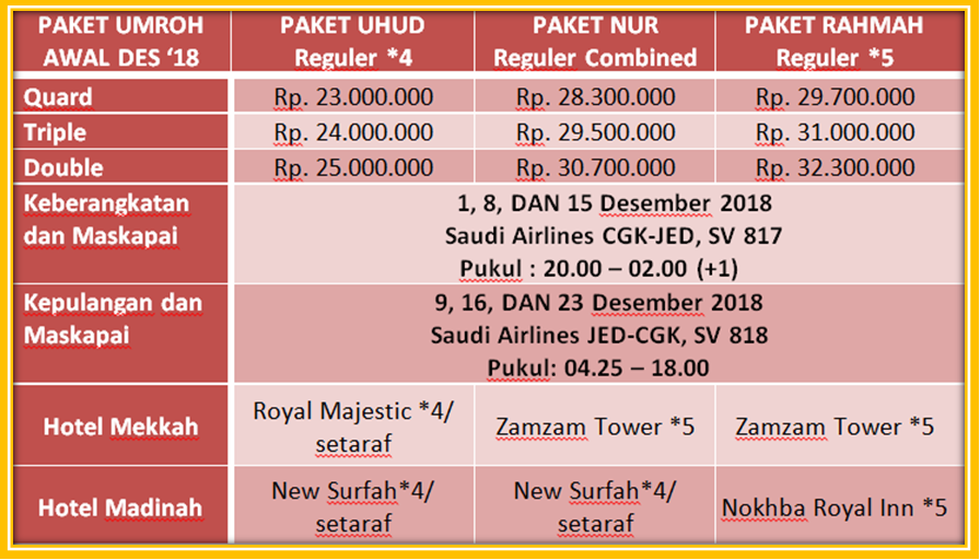 paket-umroh-awal-desember-2018