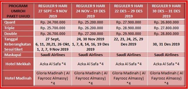 Paket Umroh Reguler 2019